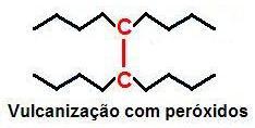 vulcanizacao-peroxidos