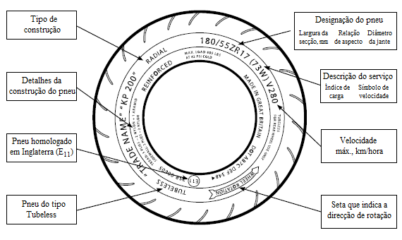 Fig25-Motocycle-tyres-markings-570px_maxxis