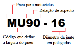 Page53-Tyre motorcycle-sizing-system4