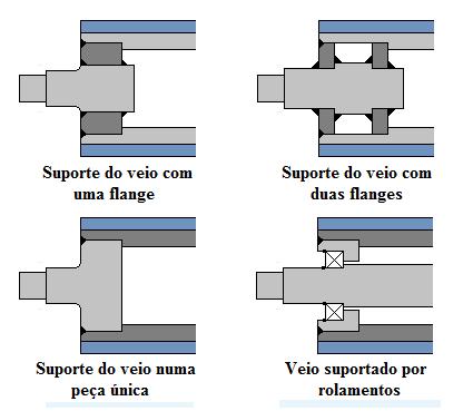 Fig1-Tipos de nucleos