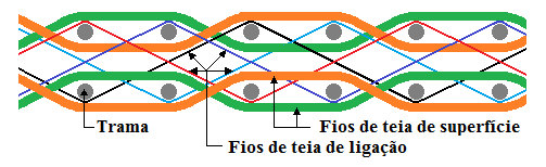 Fig10-Solid-woven-structure