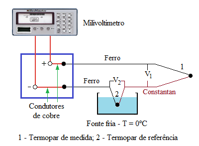 Fig103-Thermocouple reading circuit