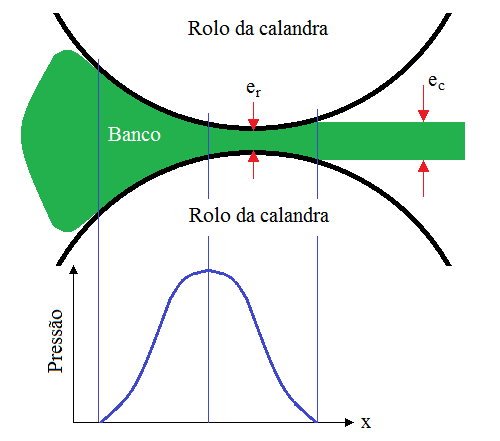 Fig11-Espessura-calandrado