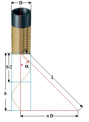Fig14-Teoria-braiding_MC