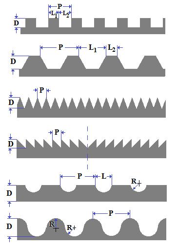 Fig15-Seccoes-das-ranhuras