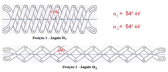 Fig16-Princípio do pantógrafo_MC-570px