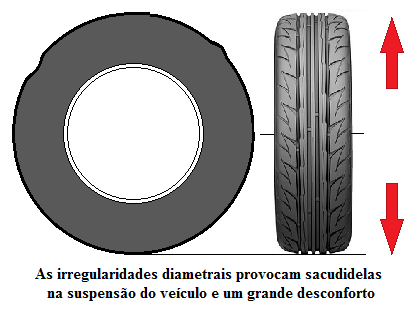 Fig16-Radial-runout