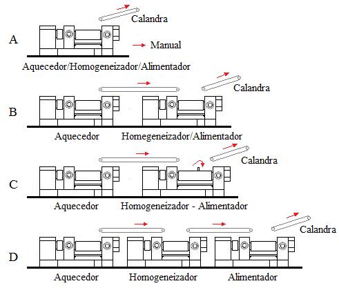 Fig17-Sistema-aquecedor-homogeneizador-alimentador