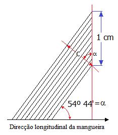 Fig17-Tecido-cord