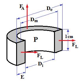 Fig18-Tubos-fibras-curtas