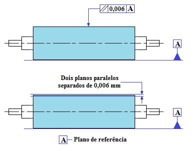 Fig19-Paralelismo