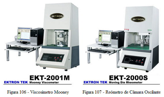 Fig2-3-Mooney viscometer- MDR Rheometer_ektrontek-570px