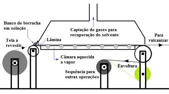 Fig2-Fabric-spreading_siteMC
