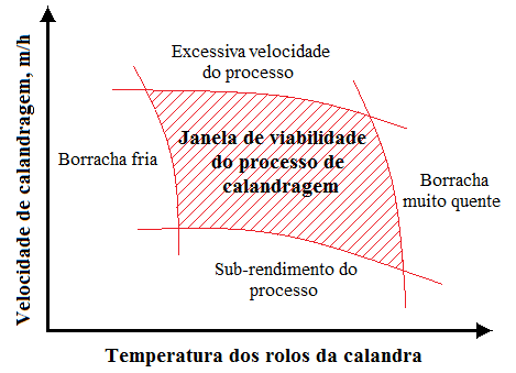 Fig20-Janela-processamento