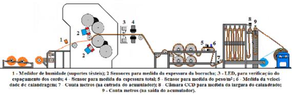Fig21-Calender-controls-570px