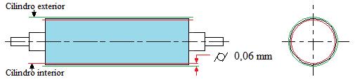 Fig22-Cilindricidade