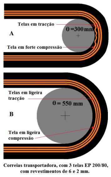 Fig22-Fabric-buckling