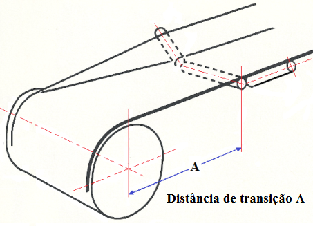 Fig23-Belt-transition-distance