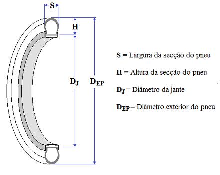 Fig26-Pneus-bicicleta-dimensões-80pc