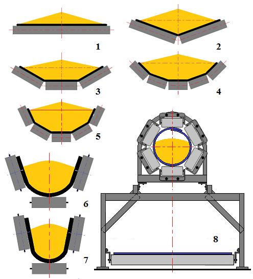 Fig26-Tipos-de-abaulamento-50pc