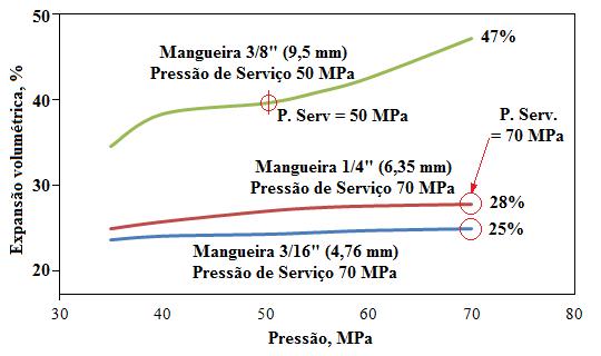 Fig27-Expansão-volumetrica