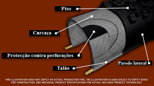 Fig29-Basic-tire-construction-bias-maxxis