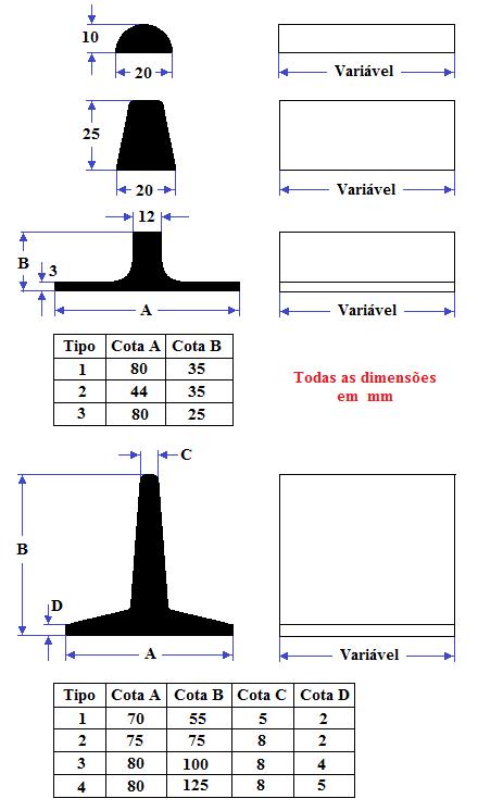 Fig29-Correias-Travessas-1