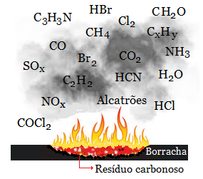 Fig3-Combustion-products