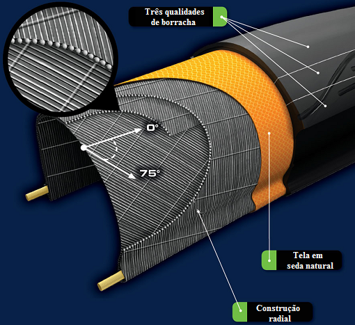 Fig30-radial-cycle-tire_maxxis