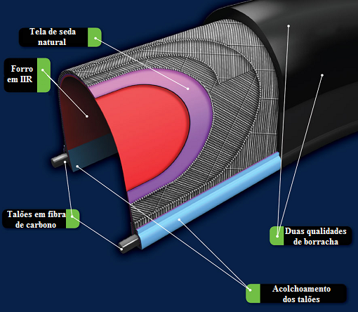 Fig32-tubeless-cycle-tire_maxxis