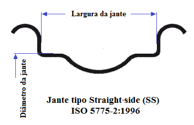 Fig40-Jantes-clincher-ISO5775-2