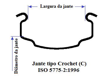 Fig41-Crochet-rim-ISO5775-2