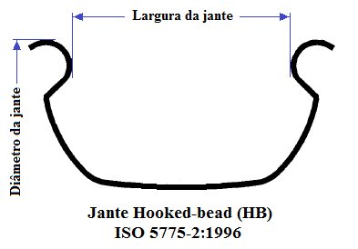 Fig42-Jante-hooked-bead-ISO-5775-2