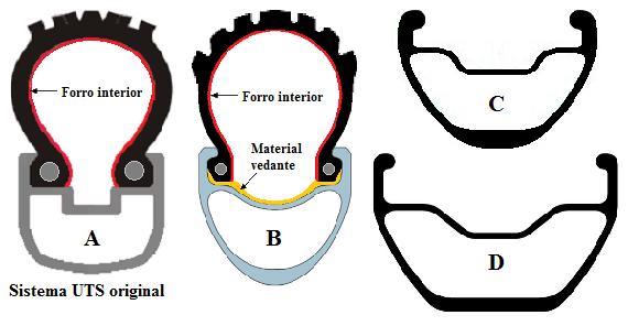 Fig45-Sistemas-tubeless-570px