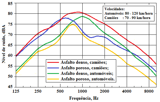Fig47-Tyre-noise-frequency_modifMC