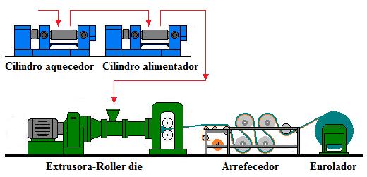 Fig48-Line-mills-roller-die-covers