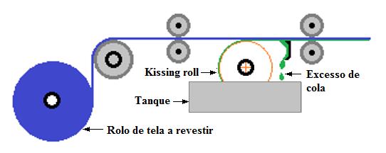 Fig5-Kissing-roll-coating_MC-160pc