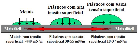 Fig5-Tensao-superficial