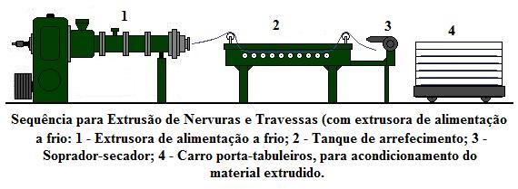 Fig50-Extrusao-nervuras-travessas
