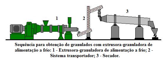 Fig51-Extrusora-granuladora