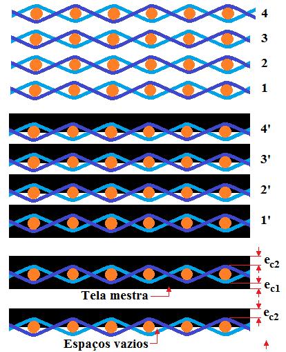 Fig56-Calandragem-telas-tela-mestra