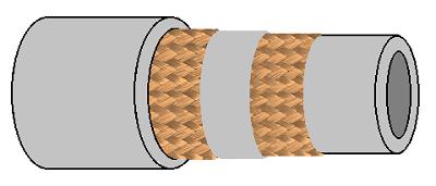 Fig6-Mangueira com-2-tranças-rayon-400px