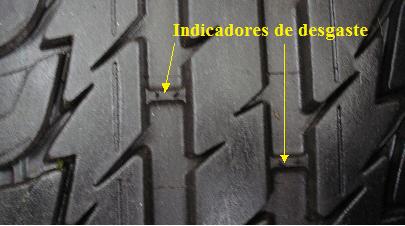Fig64-Indicadores de desgaste
