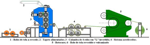 Fig7 -Calandra-Rotocure-570px