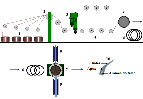 Fig70-bead-component-preparation