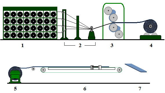 Fig75-tyre-steel-cord-calendering-cutting-fluxograma