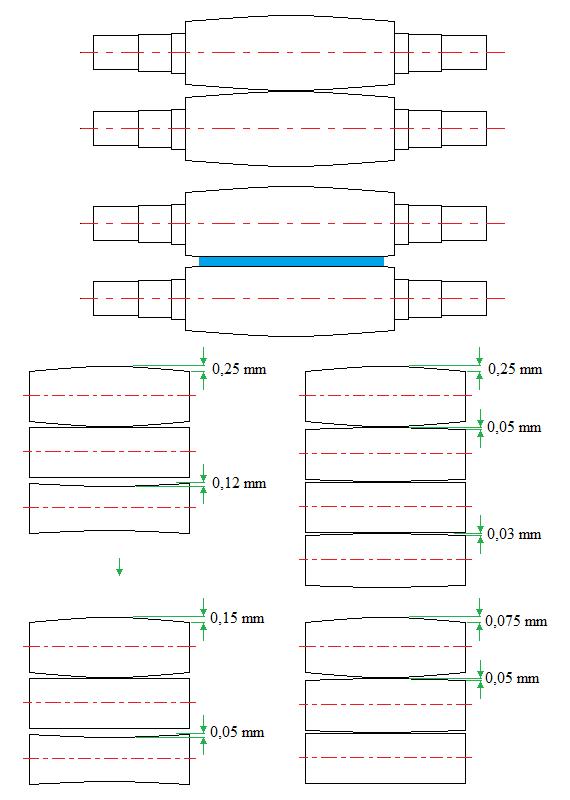 Fig8-Curvatura-rolos-calandras
