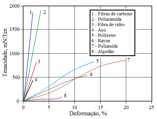 Fig8-Fiber comparison_MC