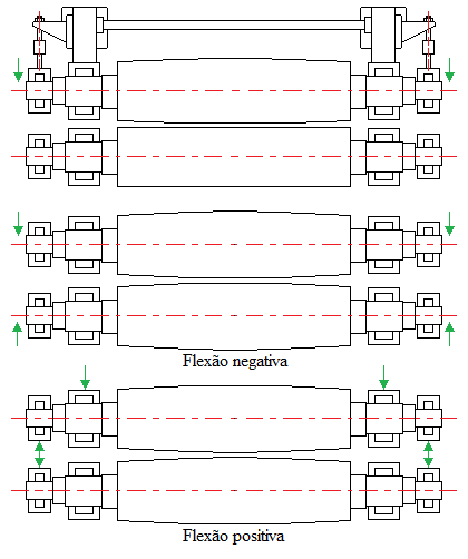 Fig9-Roll-bending