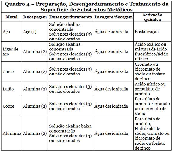 Quadro4-Ligacao-substratos-570px